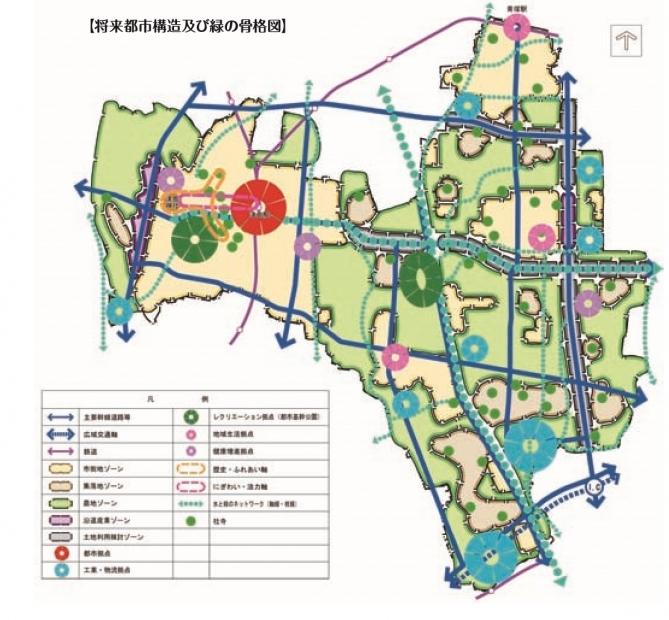 津島将来都市構造