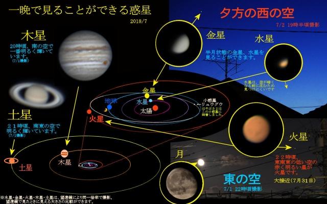 惑星と月2_20180702_P1050046