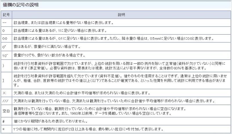 kigousetumei_S.jpg