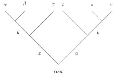 binarytree.png