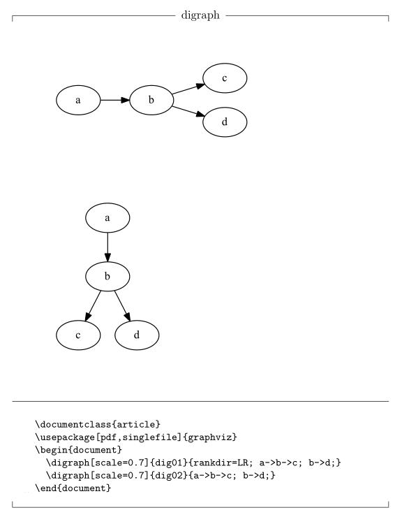 digraph01.png