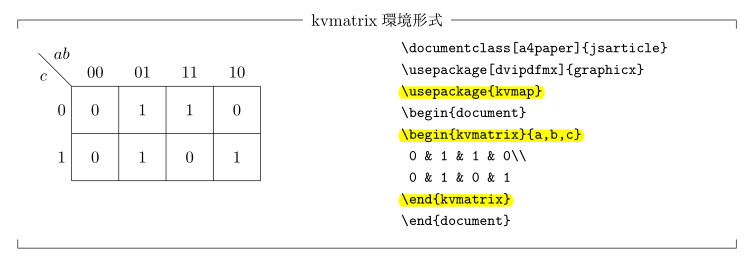 kvmap-HH02.png