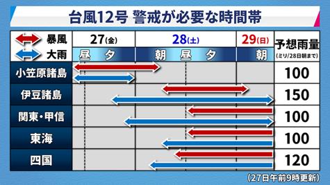 pic_typhoon_kkikan0727.png