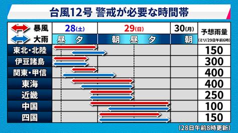 pic_typhoon_kkikan0728.png