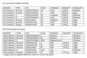 18-19allflexのタイプ別表