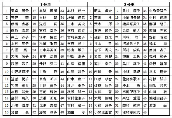 2018年10月会報野外学習会リスト