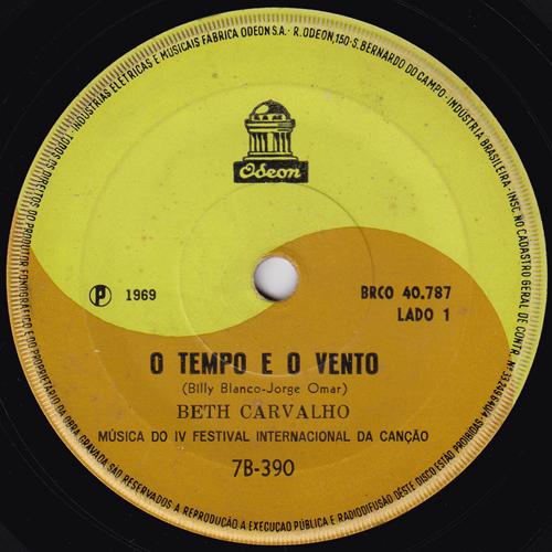 Beth Carvalho / Maria Aninha