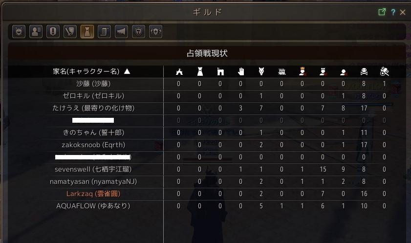拠点戦2戦目結果