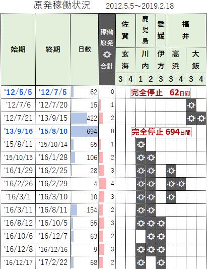genpatsu-2019-02-18-1.png