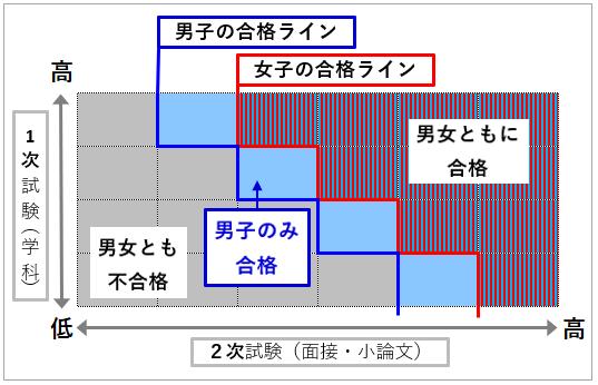 goukaku-hantei-2.png