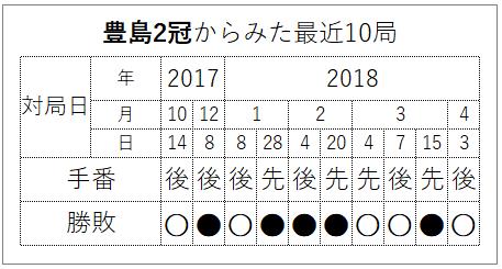 toyoshima-kubo-2.png