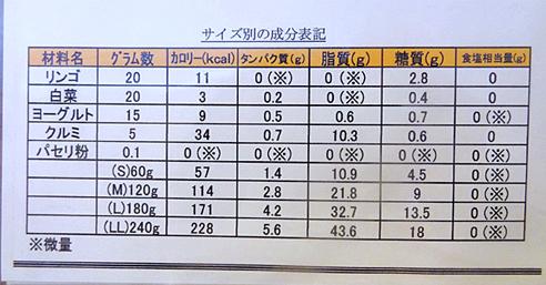 05栄養成分表