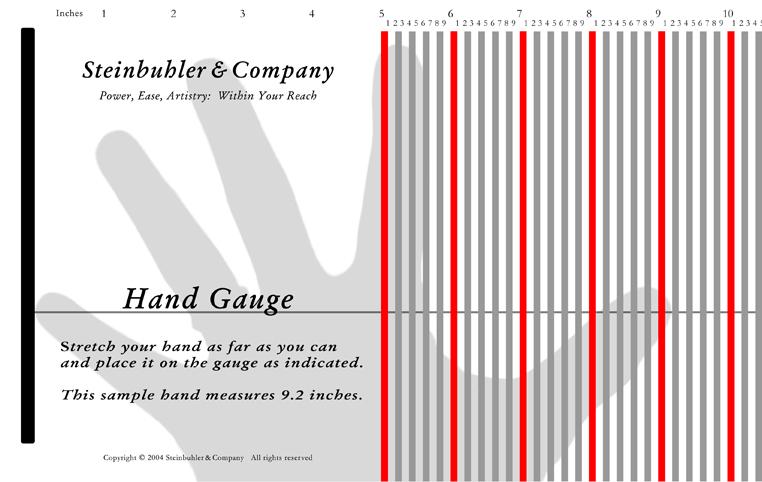 Hand-Gauge