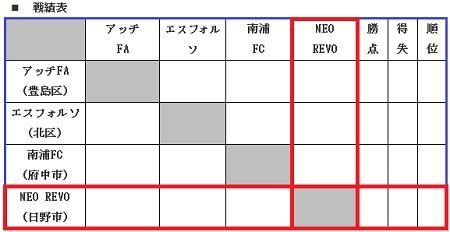 8.6(月)4年、夏休みU-10アッチCUP②
