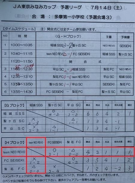 7.14(土)4年⑤