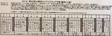 5年12B①