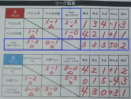 7.27(金)5年写真④