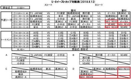 8.12(日)2年、イーストJr.主催【ブログ】
