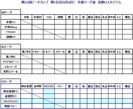 8.4-5【4年】、2018ピーチカップ①追