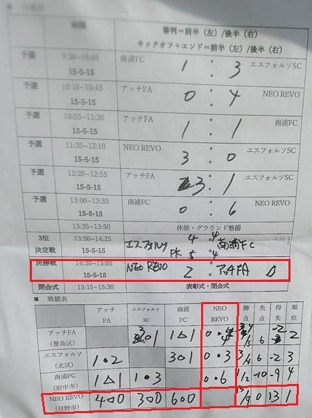 8.6(月)AFA-4招待④