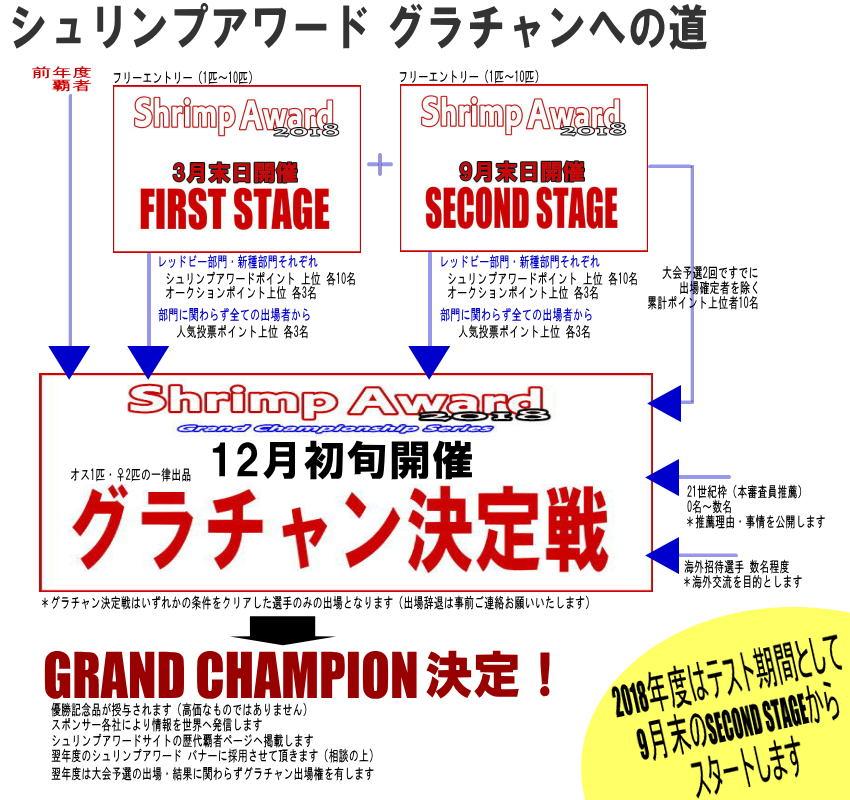 GRANDCHAMPIONROAD1.jpg