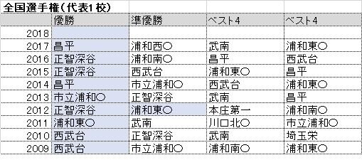 20180703サッカー選手権代表