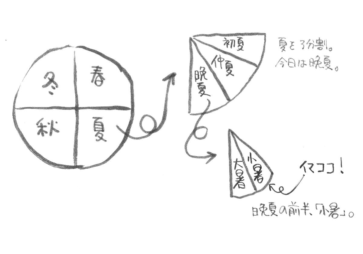 20180710.jpg