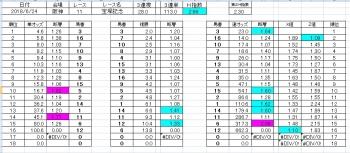 2018宝塚記念