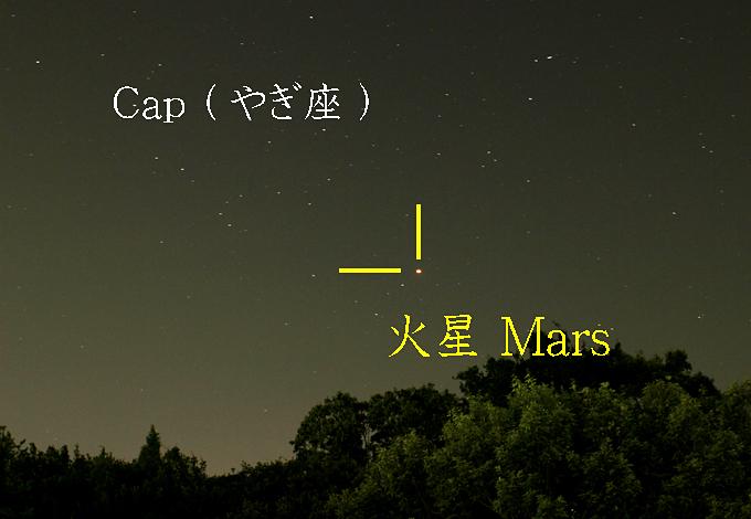 2018年7月火星(やぎ座)