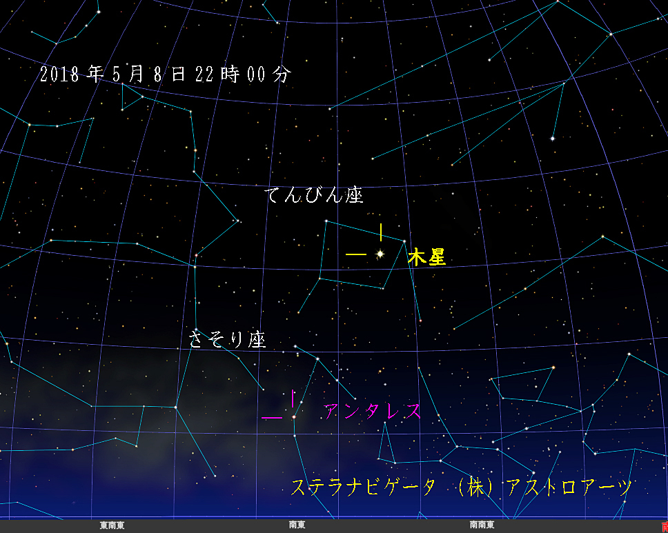 星図2018年5月8日木星が衝