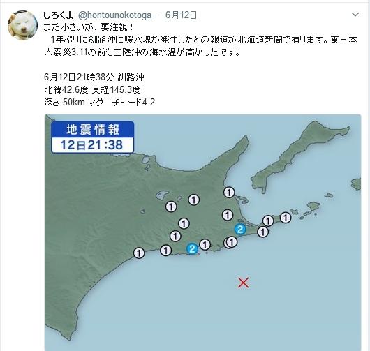 北海道海水温