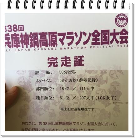 神鍋高原マラソン89