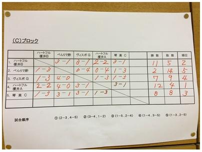 琴平町民卓球大会7