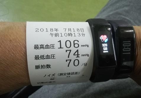 2 血圧測定