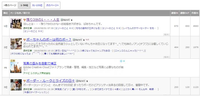 人気ブログランキング退会