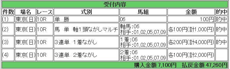 20150610toukyou10rmuryou.jpg