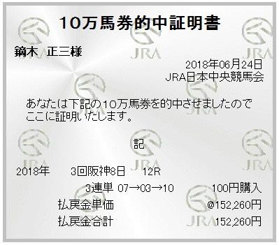 20180624hanshin12rR3rt.jpg