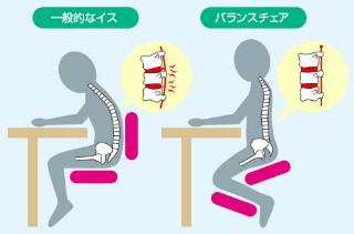 姿勢矯正椅子 4