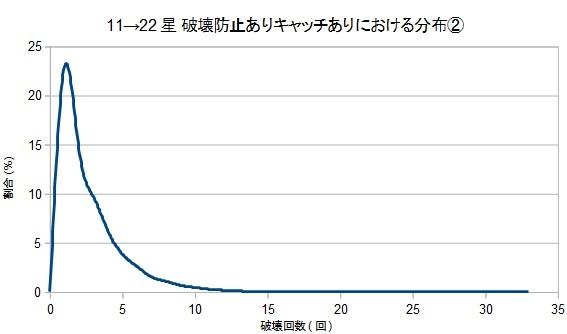 19_T_T2