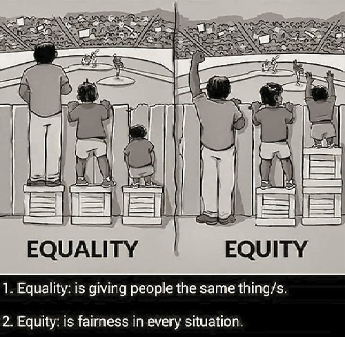 03c 500 Equality Equity