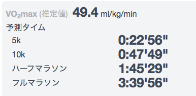 VO2max20180728.png