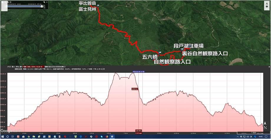 寧比曽岳高度プロファイル