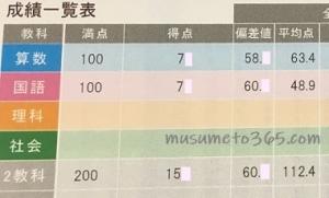 201806成績