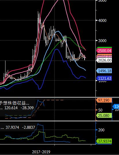 stocks_2018-6-14_12-56-59_No-00.png