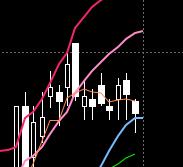 stocks_2018-7-30_11-14-40_No-00.png