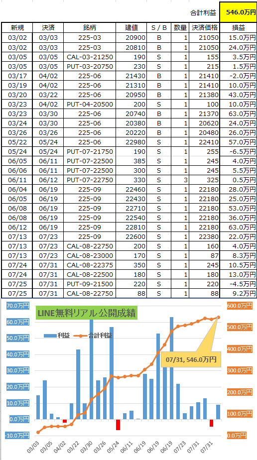 stocks_2018-7-31_10-10-13_No-00.png
