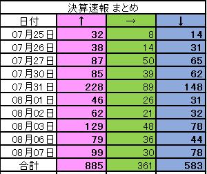 stocks_2018-8-8_14-53-11_No-00.png
