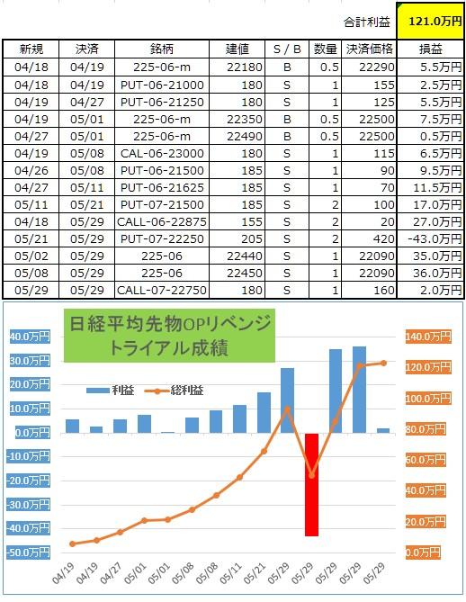 stocksinfo_2018-6-4_22-29-35_No-00.jpg