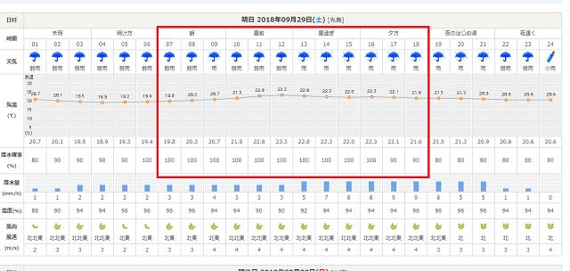 180928天気予報