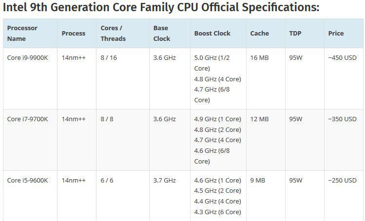 corei9-9900K.jpg
